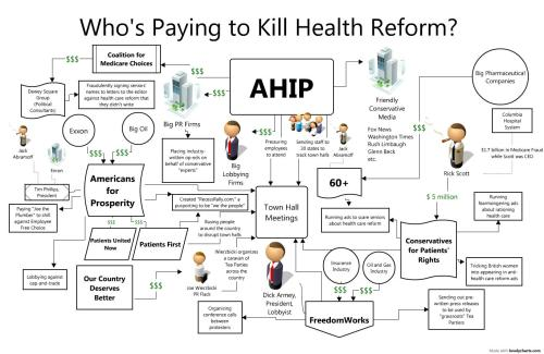 who_is_killing_health_reform.jpg