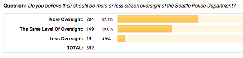 police_poll.png