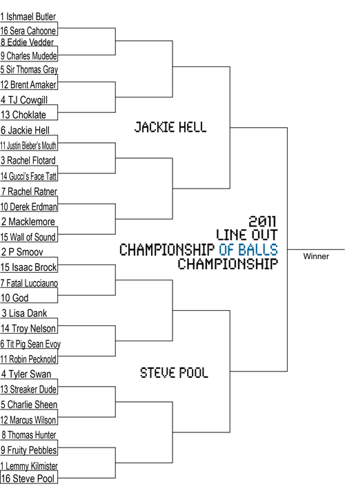 ChampionshipOfBalls1.jpg