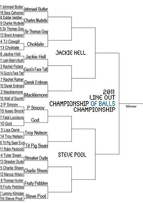 ChampionshipOfBalls2.jpg