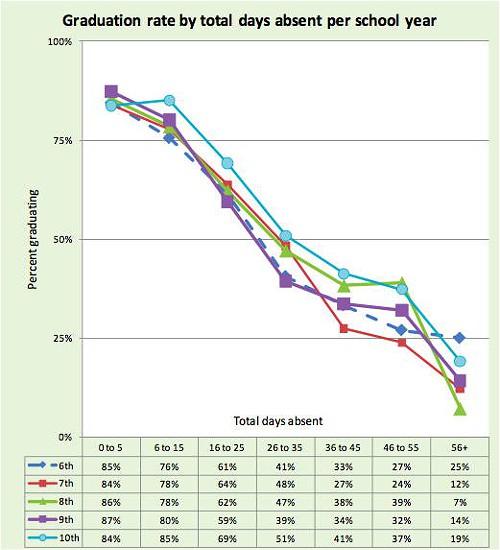 graduation_rates2.jpg